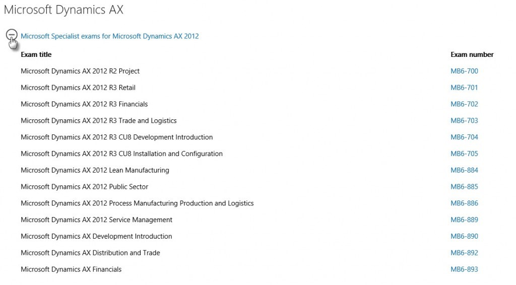 New Dynamics Ax Ax7 Certifications Available Dynamic Consulting