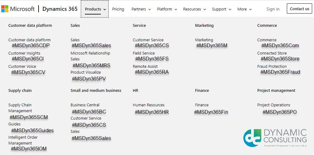 Popular Microsoft Dynamics Hashtags